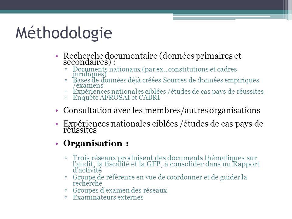 Méthodologie Organisation :