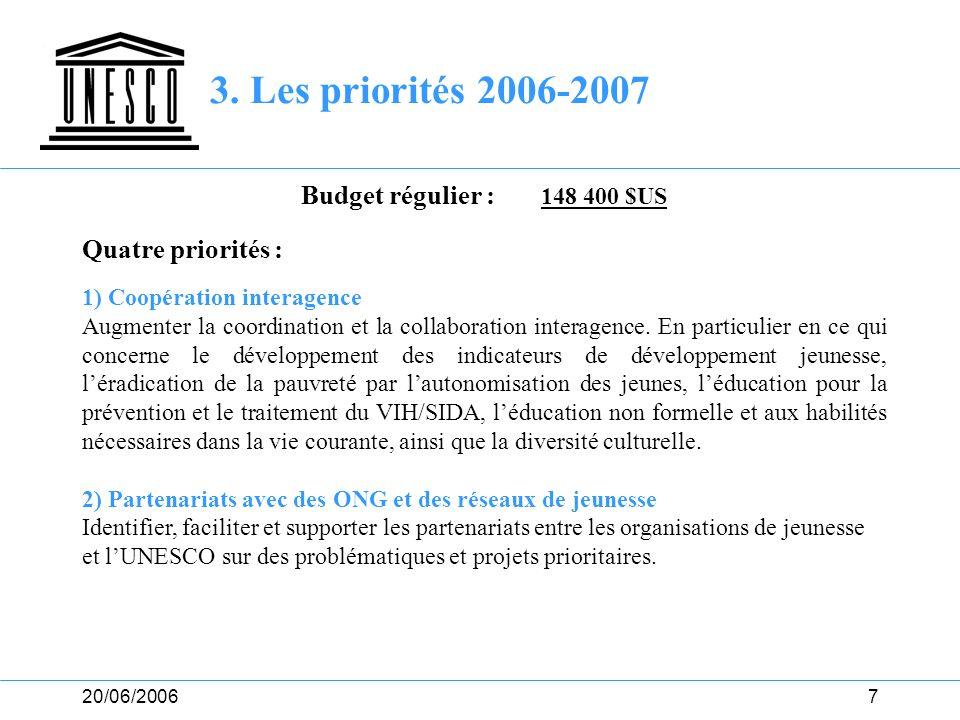 3. Les priorités 2006-2007 Budget régulier : 148 400 $US