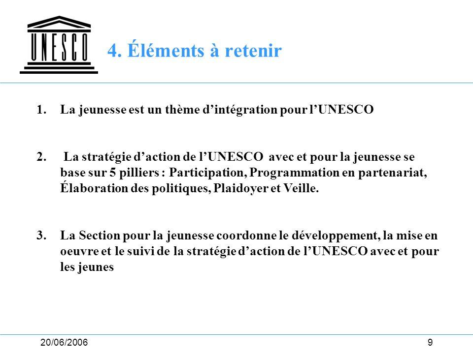 4. Éléments à retenir La jeunesse est un thème d'intégration pour l'UNESCO.
