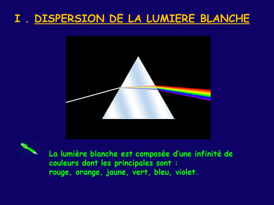 I . DISPERSION DE LA LUMIERE BLANCHE