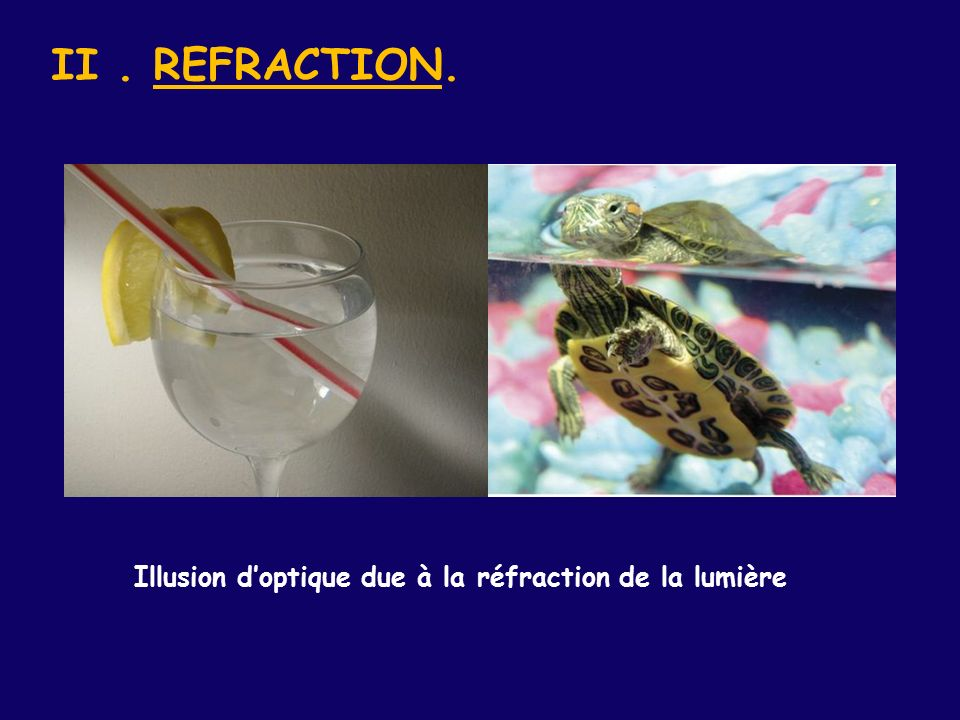 II . REFRACTION. Illusion d'optique due à la réfraction de la lumière