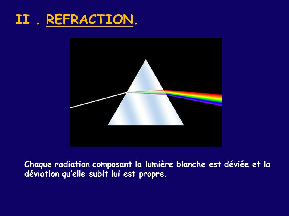 II . REFRACTION.