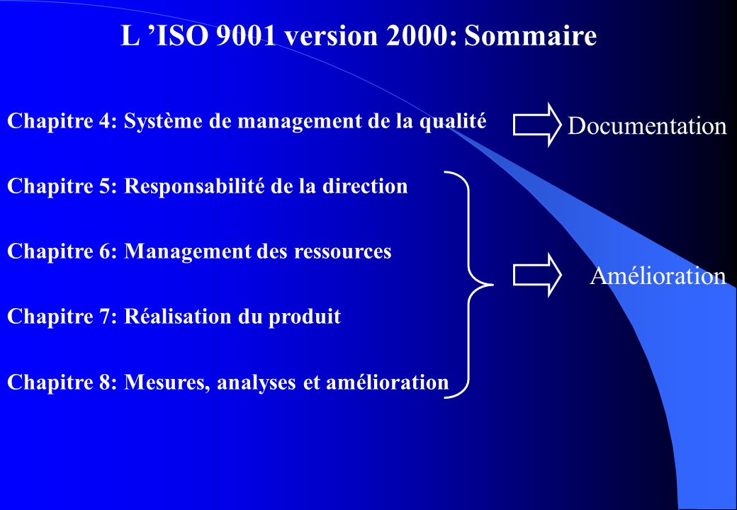 L 'ISO 9001 version 2000: Sommaire