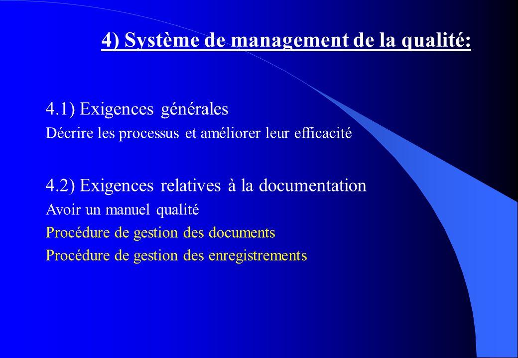 4) Système de management de la qualité: