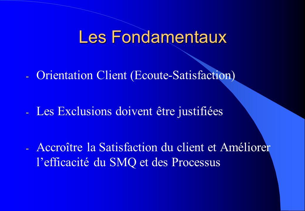 Les Fondamentaux Orientation Client (Ecoute-Satisfaction)