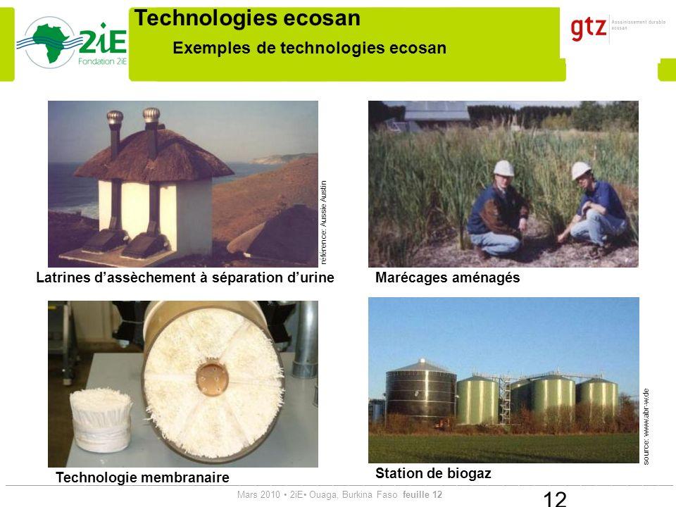 Exemples de technologies ecosan