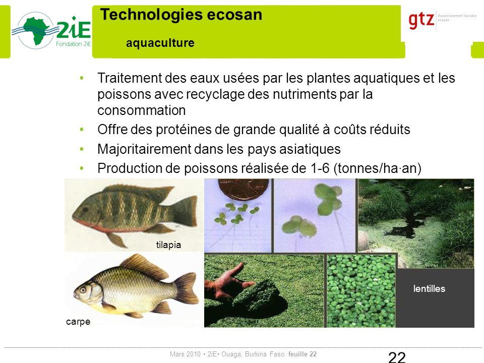 Technologies ecosan aquaculture.
