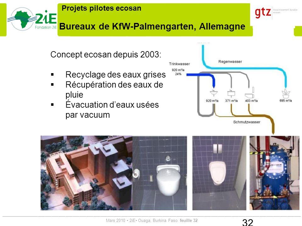 Bureaux de KfW-Palmengarten, Allemagne