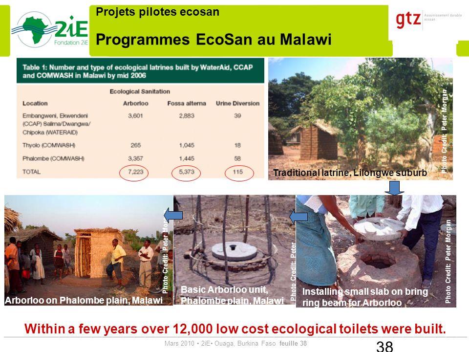 Programmes EcoSan au Malawi
