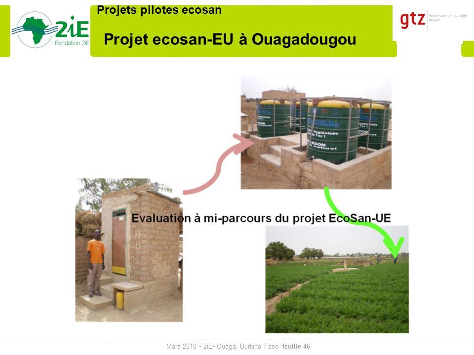 Projet ecosan-EU à Ouagadougou