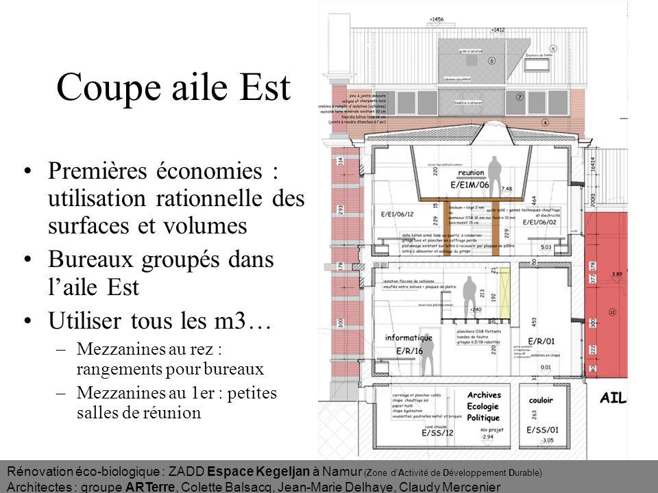 Coupe aile Est Premières économies : utilisation rationnelle des surfaces et volumes. Bureaux groupés dans l'aile Est.