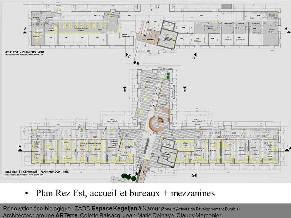 Plan Rez Est, accueil et bureaux + mezzanines