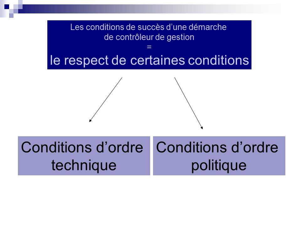 Conditions d'ordre technique Conditions d'ordre politique