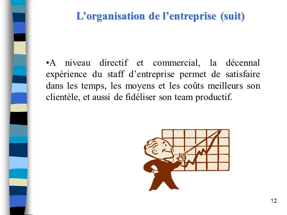 L'organisation de l'entreprise (suit)