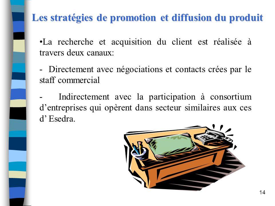 Les stratégies de promotion et diffusion du produit