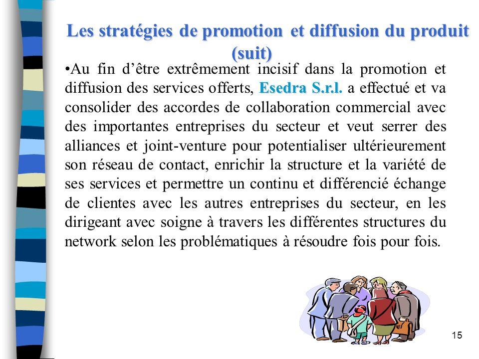 Les stratégies de promotion et diffusion du produit (suit)