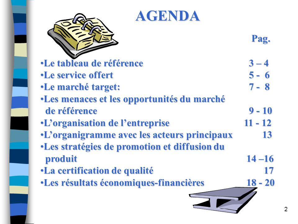 AGENDA Pag. Le tableau de référence 3 – 4 Le service offert 5 - 6