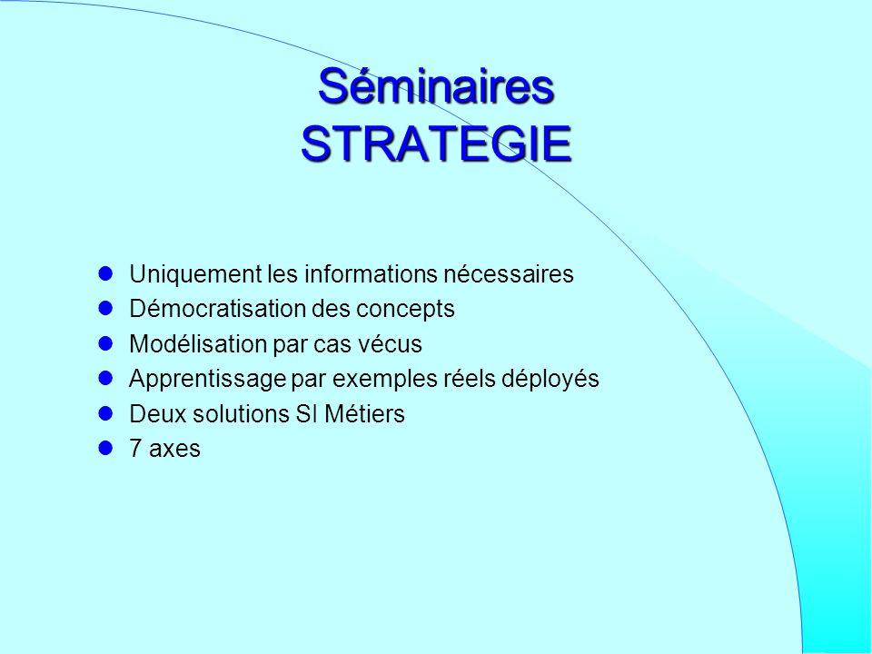 Séminaires STRATEGIE Uniquement les informations nécessaires