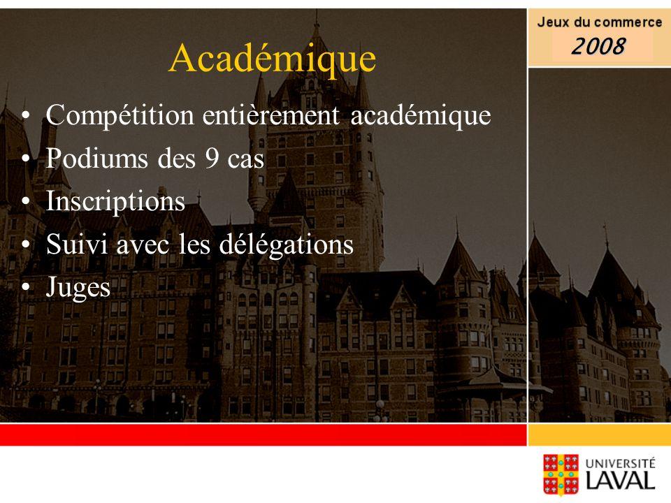 Académique Compétition entièrement académique Podiums des 9 cas