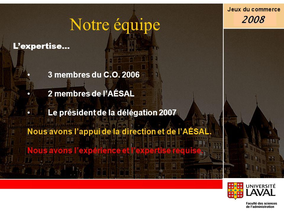 Notre équipe 2008 L'expertise… 3 membres du C.O. 2006