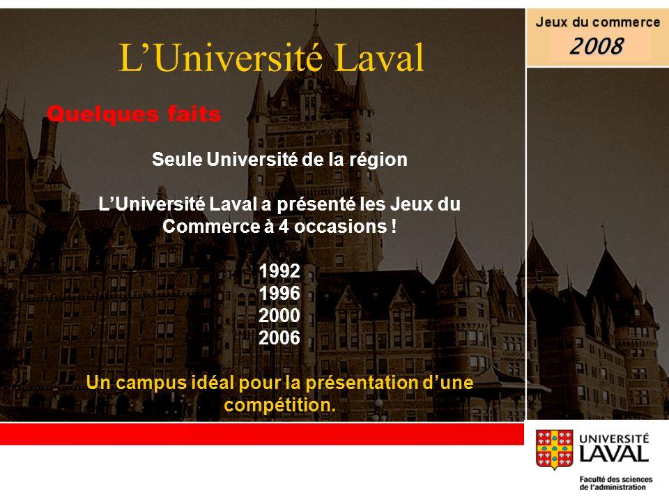 L'Université Laval 2008 Quelques faits Seule Université de la région