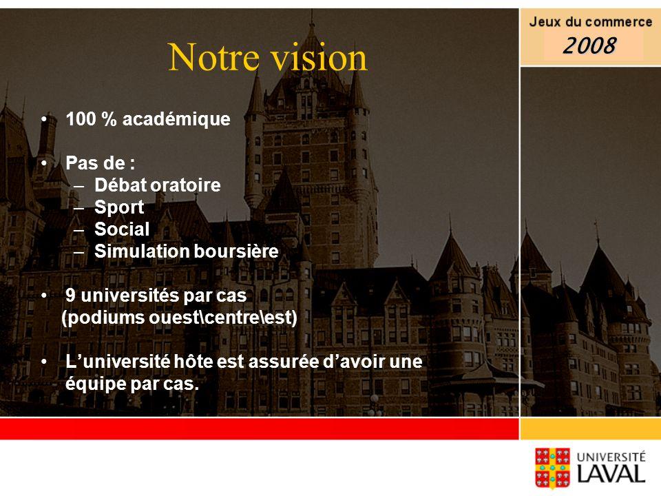 Notre vision 2008 100 % académique Pas de : Débat oratoire Sport