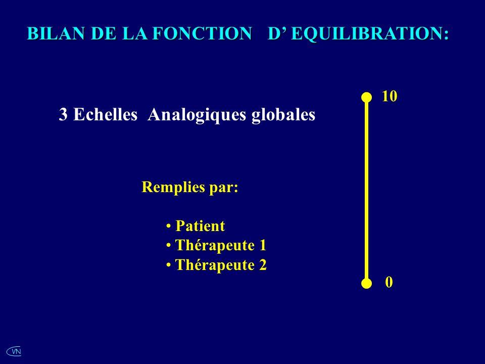 BILAN DE LA FONCTION D' EQUILIBRATION: