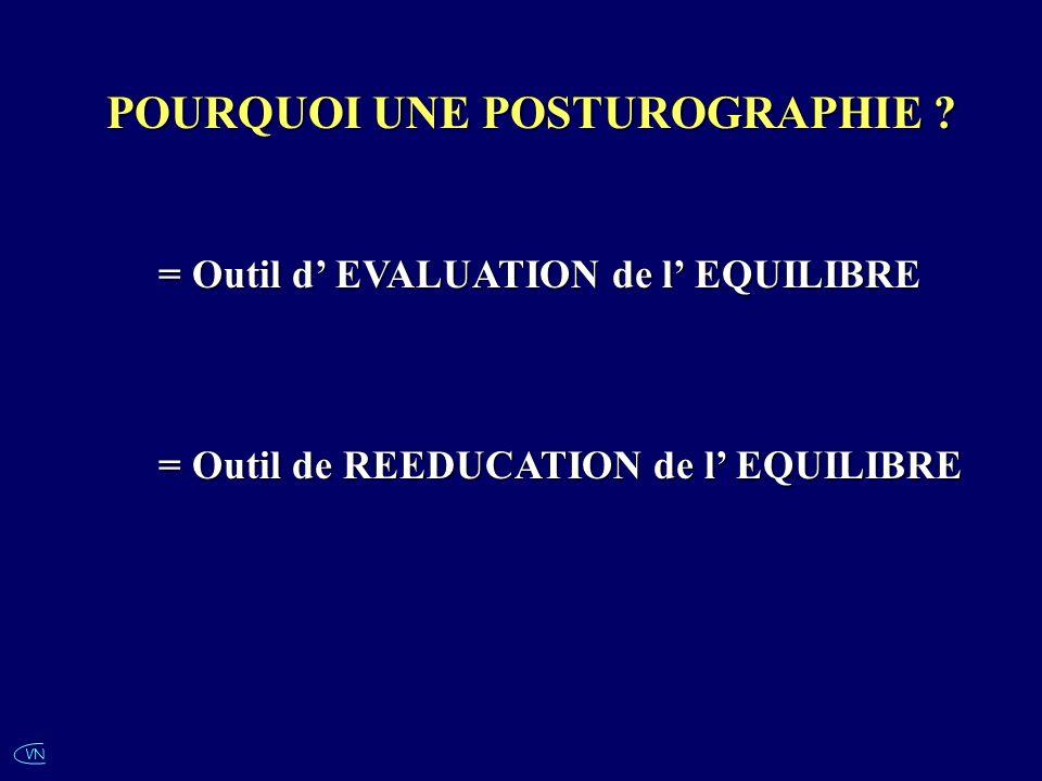 POURQUOI UNE POSTUROGRAPHIE