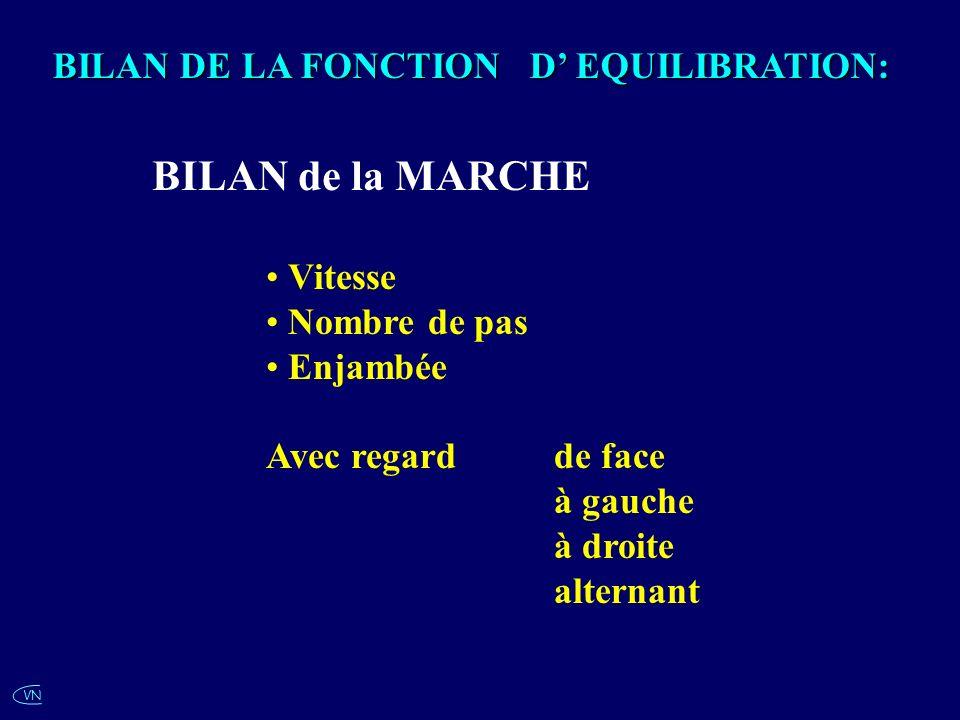 BILAN de la MARCHE BILAN DE LA FONCTION D' EQUILIBRATION: Vitesse