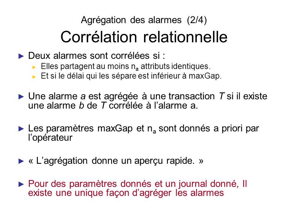 Agrégation des alarmes (2/4) Corrélation relationnelle