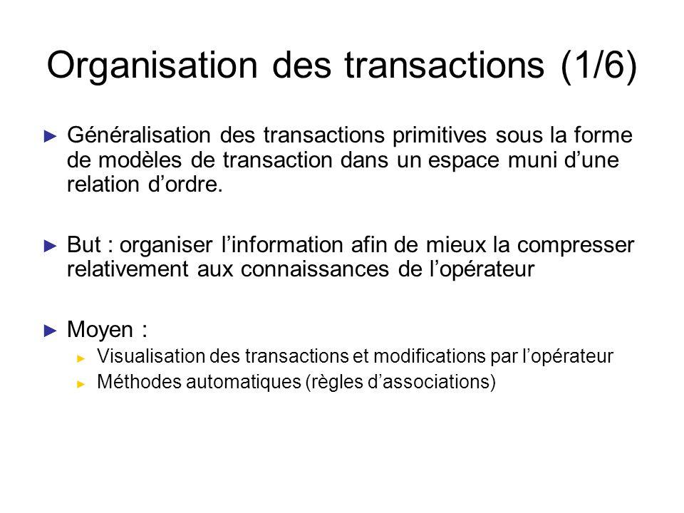 Organisation des transactions (1/6)