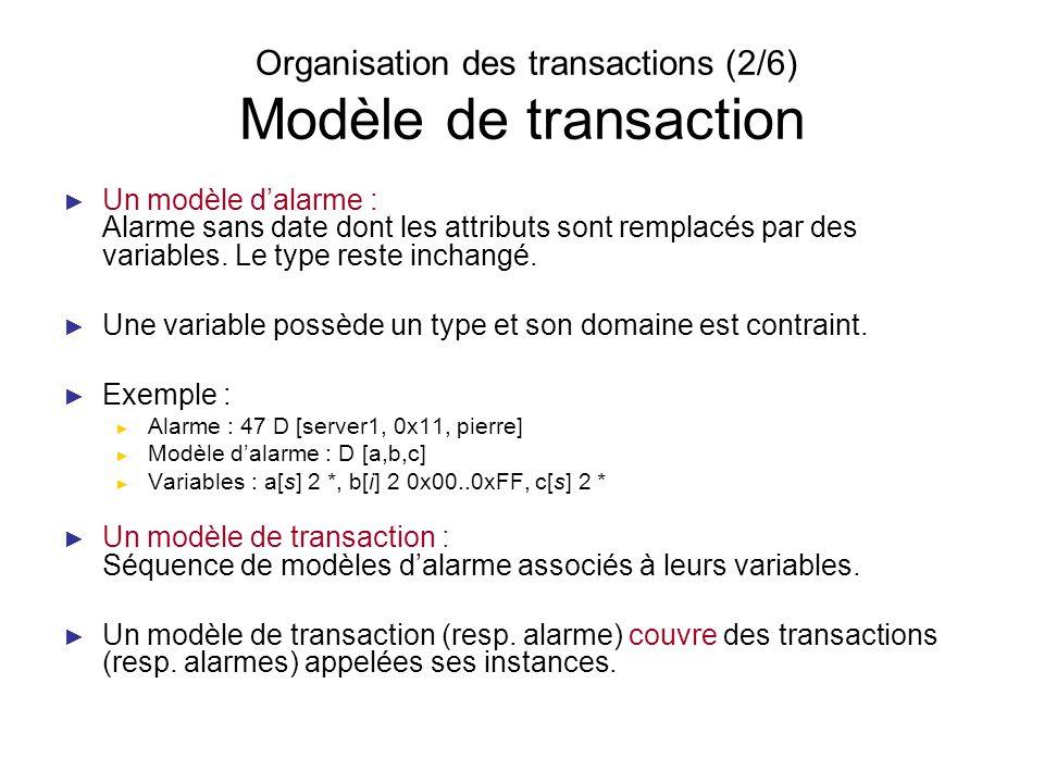 Organisation des transactions (2/6) Modèle de transaction