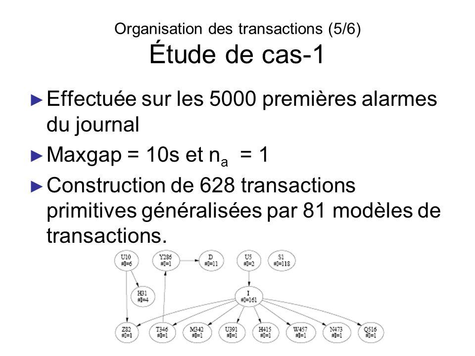 Organisation des transactions (5/6) Étude de cas-1