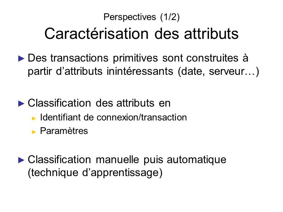 Perspectives (1/2) Caractérisation des attributs