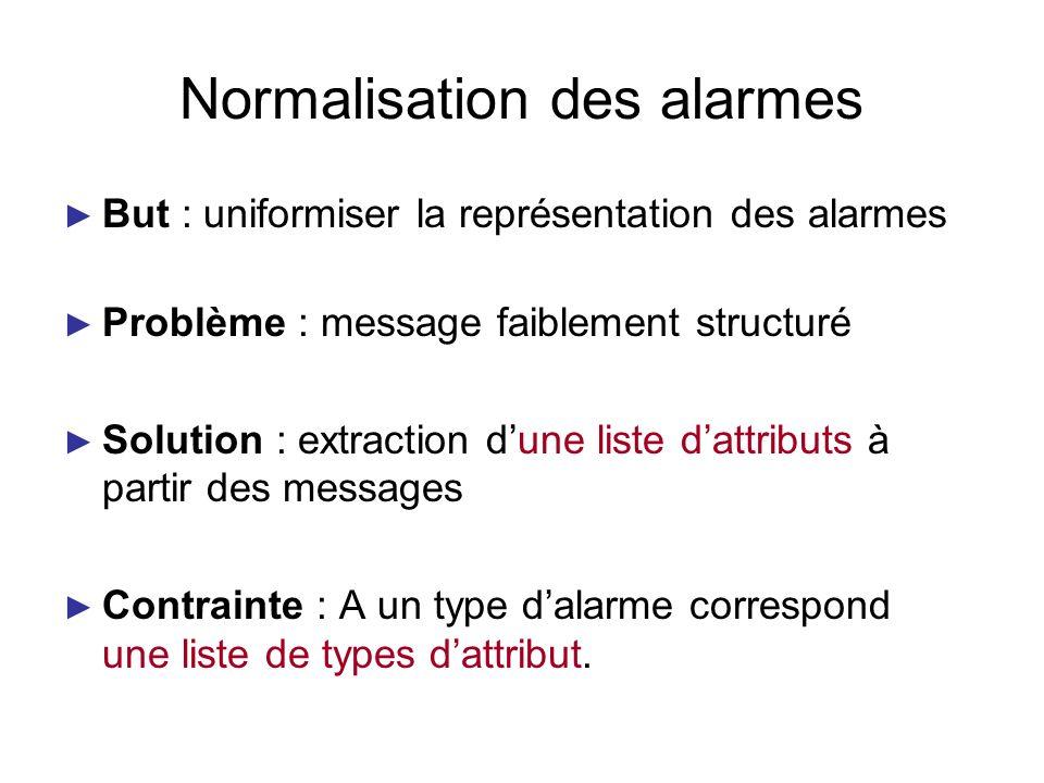 Normalisation des alarmes