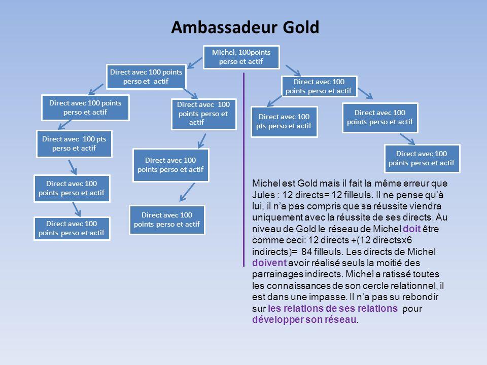 Ambassadeur Gold