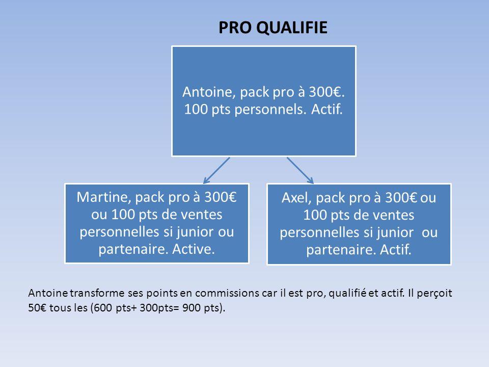 PRO QUALIFIE Antoine transforme ses points en commissions car il est pro, qualifié et actif.