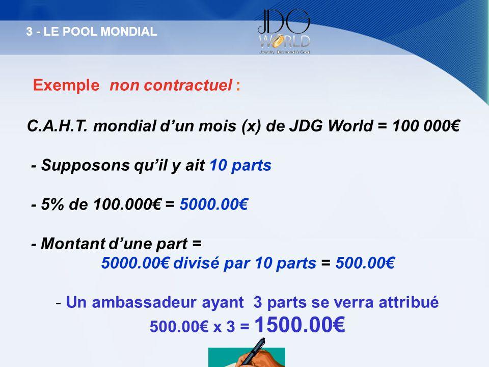 Un ambassadeur ayant 3 parts se verra attribué 500.00€ x 3 = 1500.00€