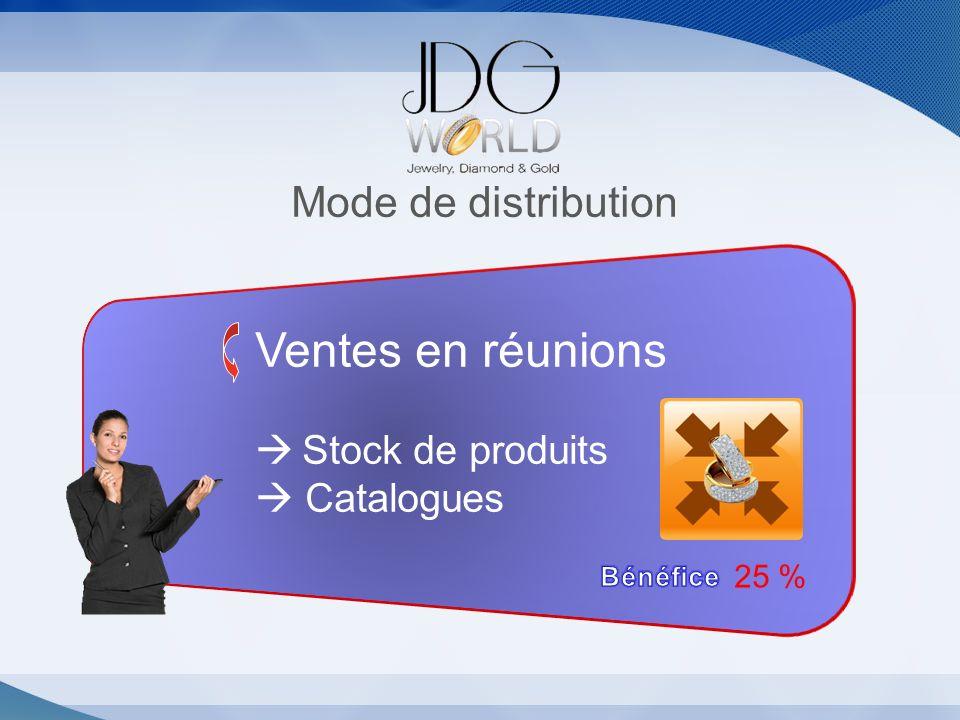 Ventes en réunions Mode de distribution  Stock de produits