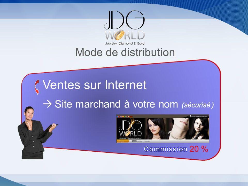 Ventes sur Internet Mode de distribution