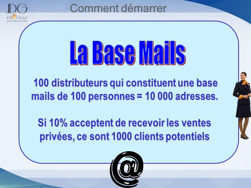 La Base Mails Comment démarrer