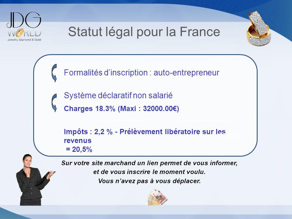 Statut légal pour la France