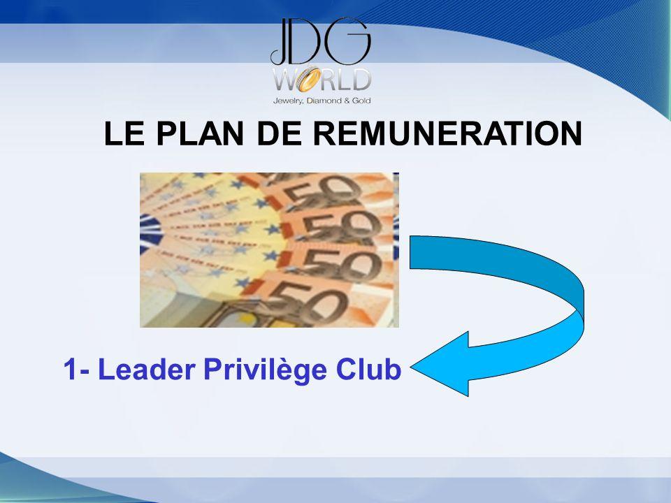 LE PLAN DE REMUNERATION