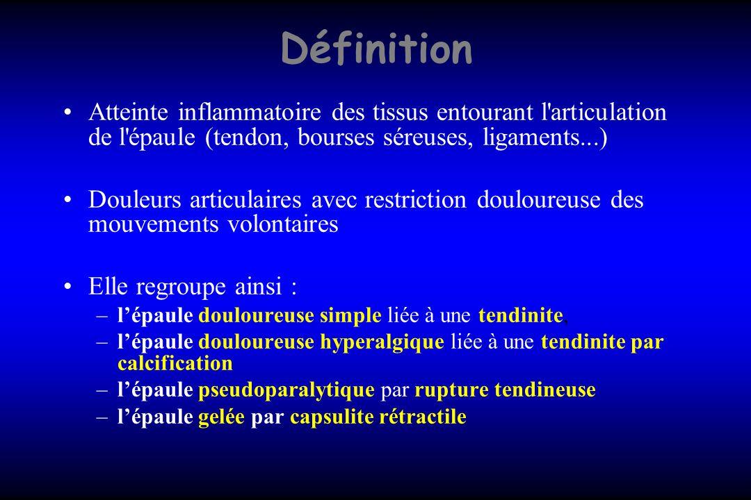 D finition atteinte inflammatoire des tissus entourant l for Definition de l