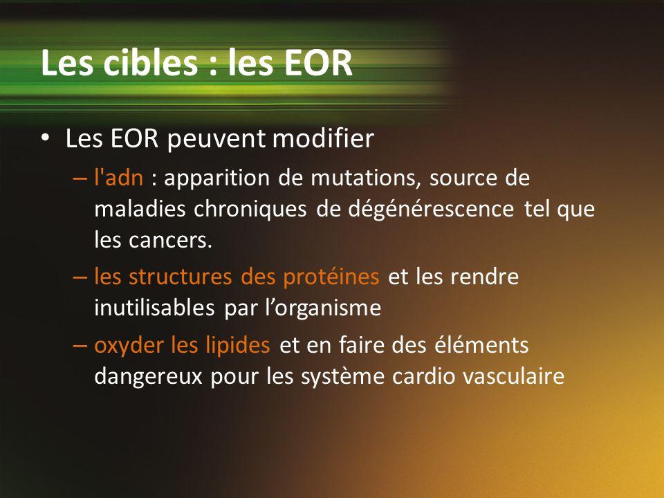 Les cibles : les EOR Les EOR peuvent modifier