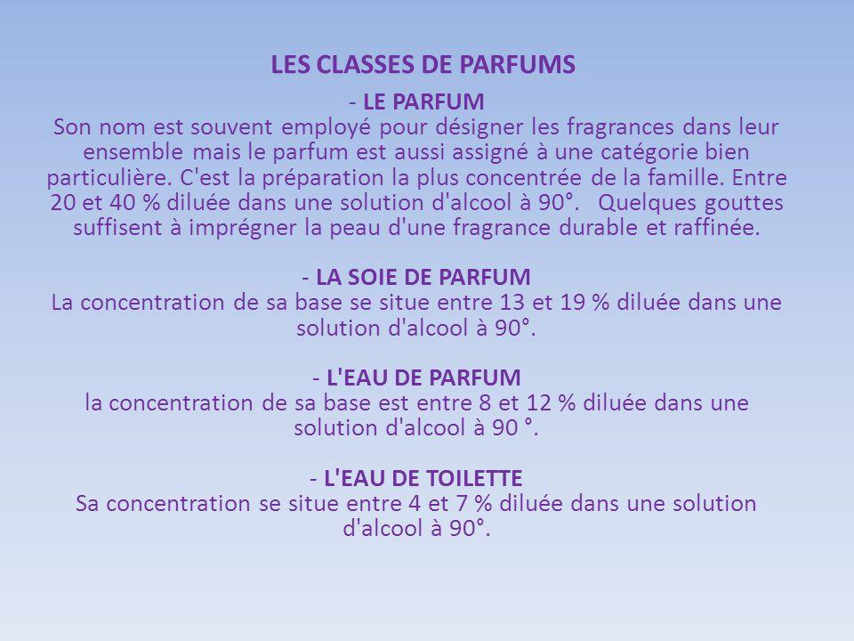 LES CLASSES DE PARFUMS
