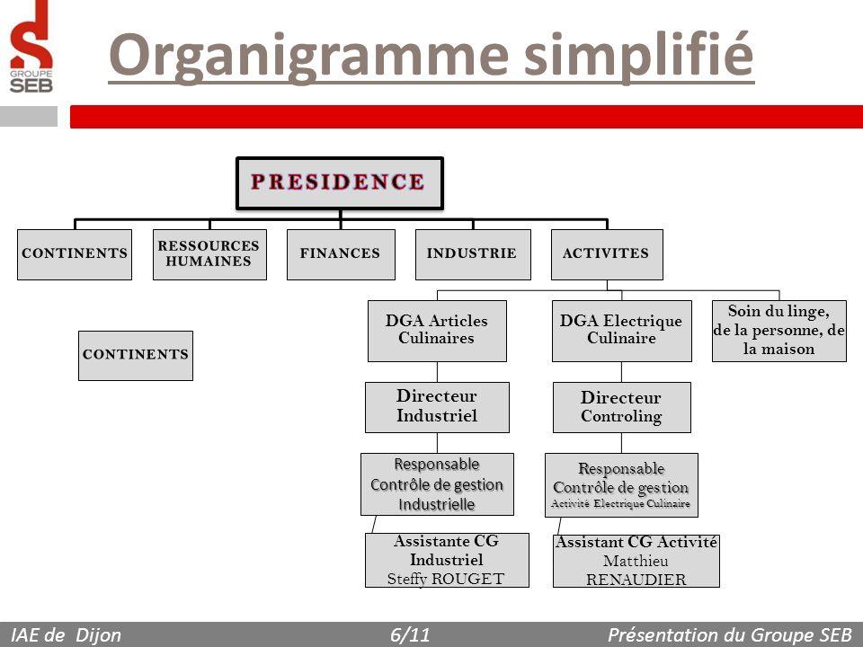 http://slideplayer.fr/10478938/33/images/8/Organigramme+simplifi%C3%A9.jpg