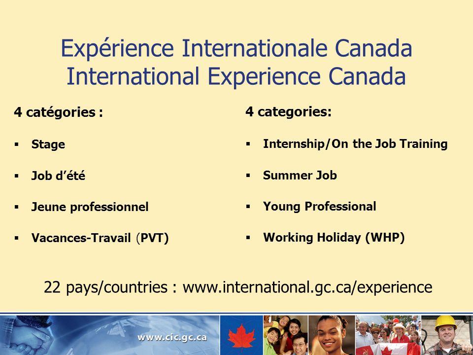 Expérience Internationale Canada International Experience Canada