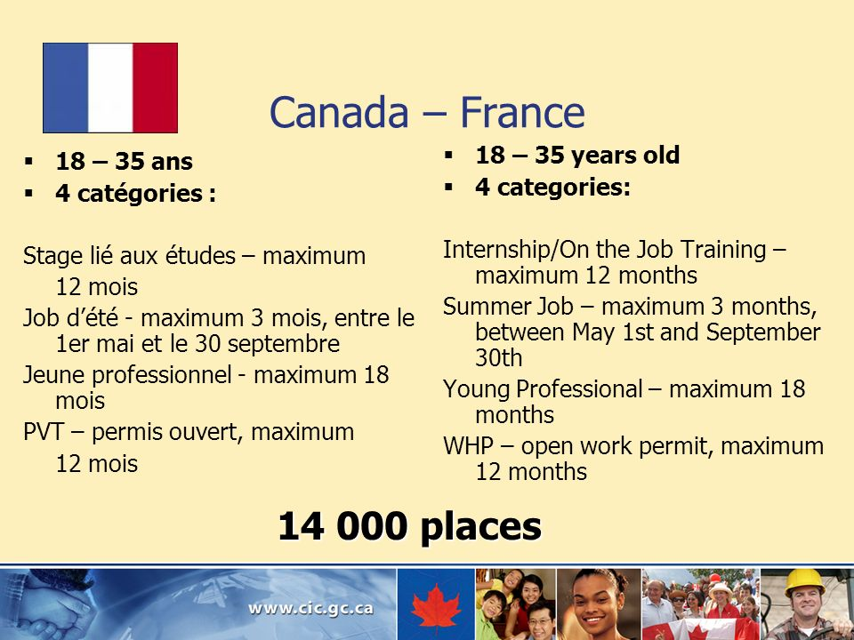 Canada – France 14 000 places 18 – 35 years old 18 – 35 ans