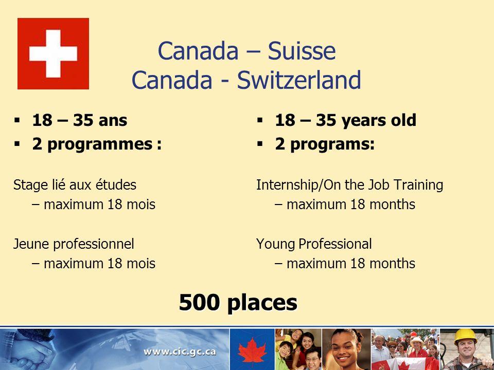 Canada – Suisse Canada - Switzerland